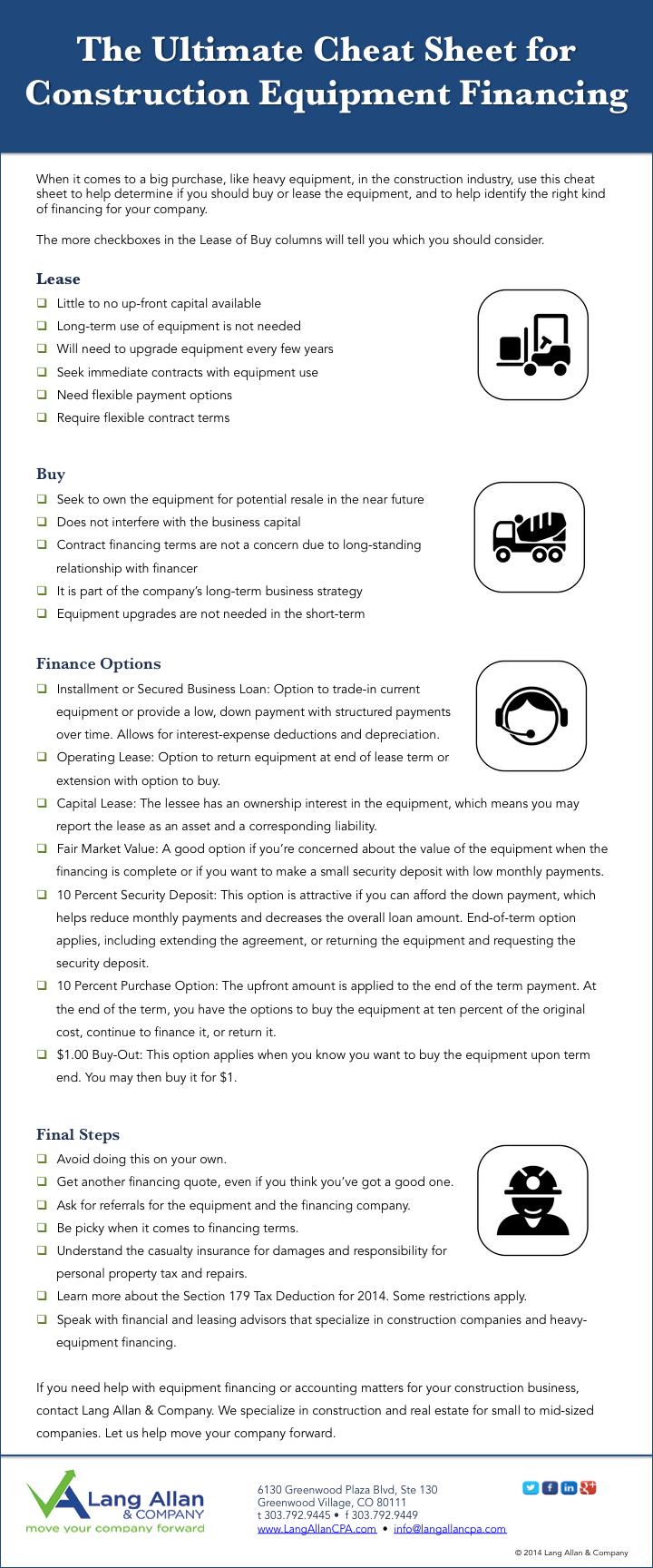 Equipment Financing Infographic