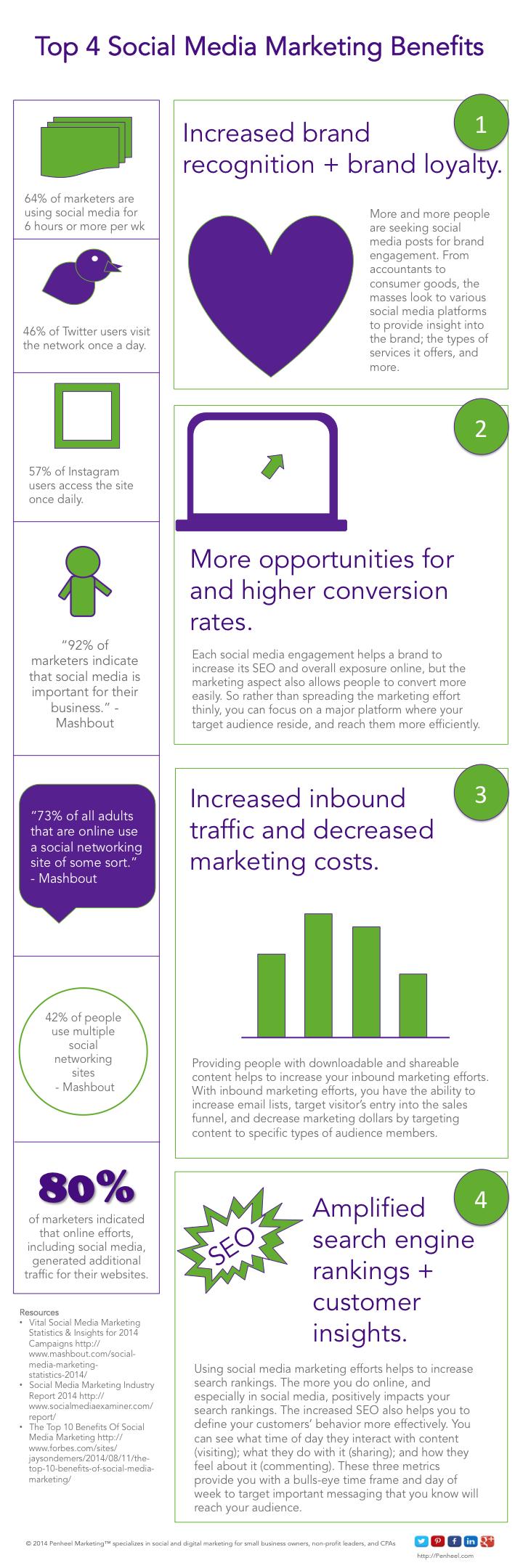 Top 4 Social Media Marketing Benefits Infographic