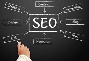 SEO-288x198 SEO / SEM – What's the Difference?