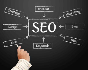 SEO SEO / SEM – What's the Difference?