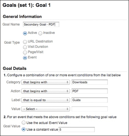 Analytics-Goal-Image Substantiating Leads with Analytics