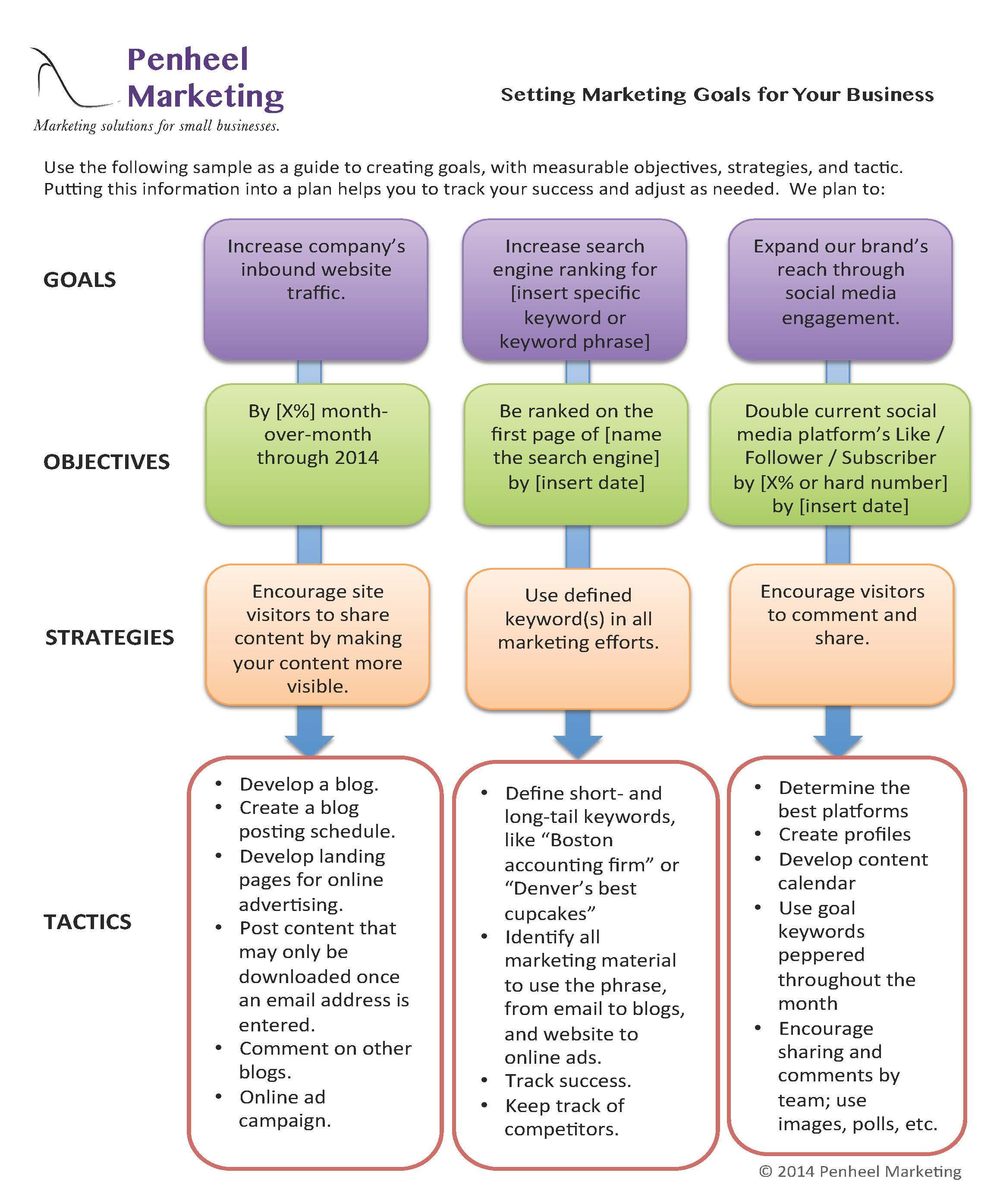 Marketing-Goal-Setting-Cheat-Sheet_full-size.jpg
