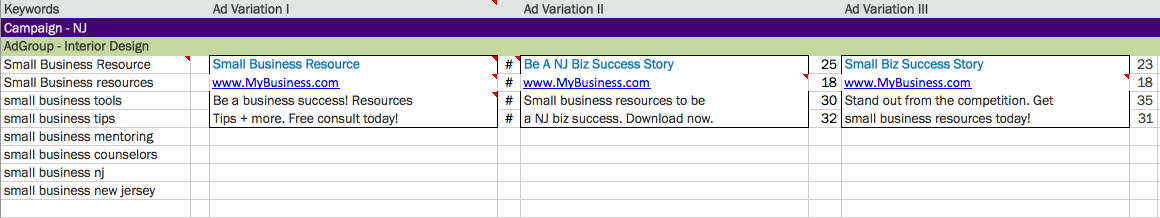 Small Biz Resources keyword phrase