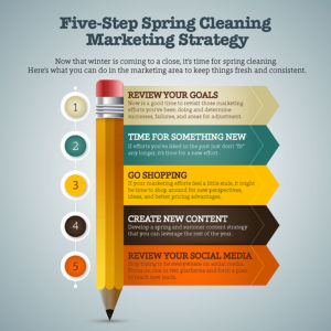 5-Step-Spring-Cleaning-Marketing-Strategy_pencil_800x800-72-dpi-300x300 Five-Step Spring-Cleaning Marketing Strategy