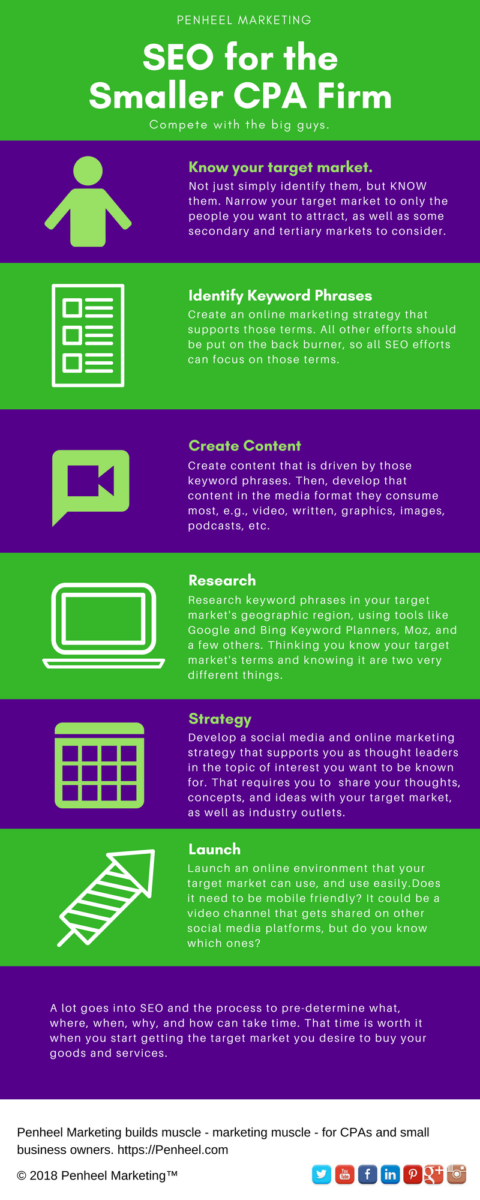 SEO for the Smaller CPA Firm Infographic – Penheel Marketing