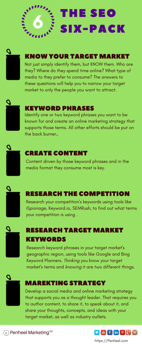 The SEO Six-Pack for CPAs and Small Business Owners infographic lg