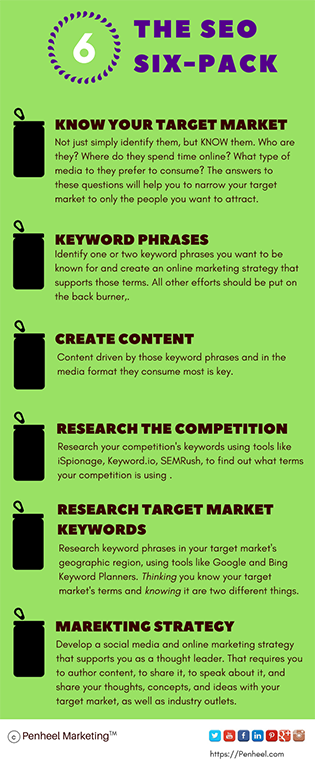 SEO-Six-Pack-Infographic_sm The SEO Six-Pack for CPAs and Small Business Owners