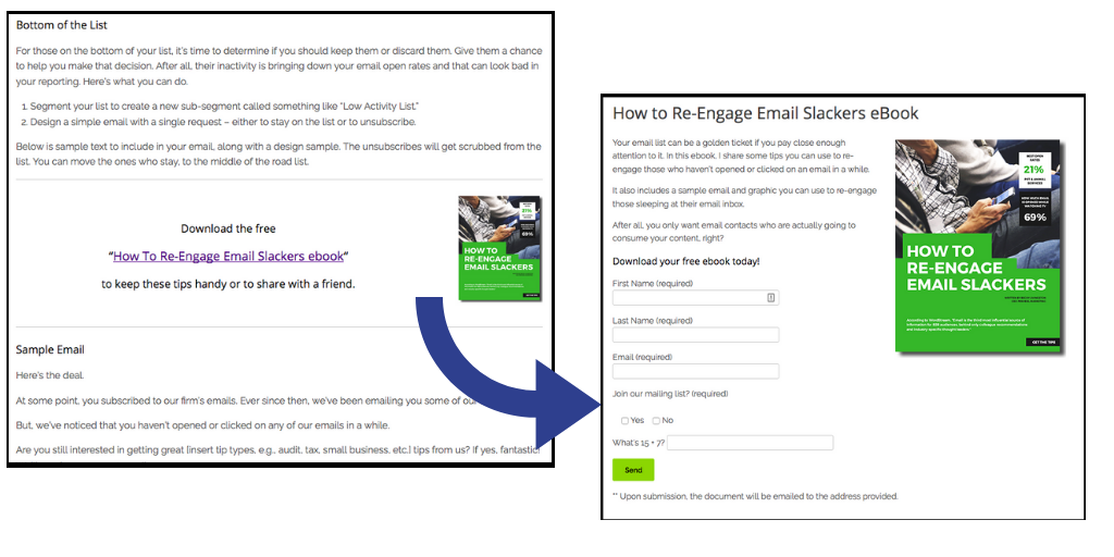 content-upgrade-process Easily Increase Email Leads Using Content Upgrades