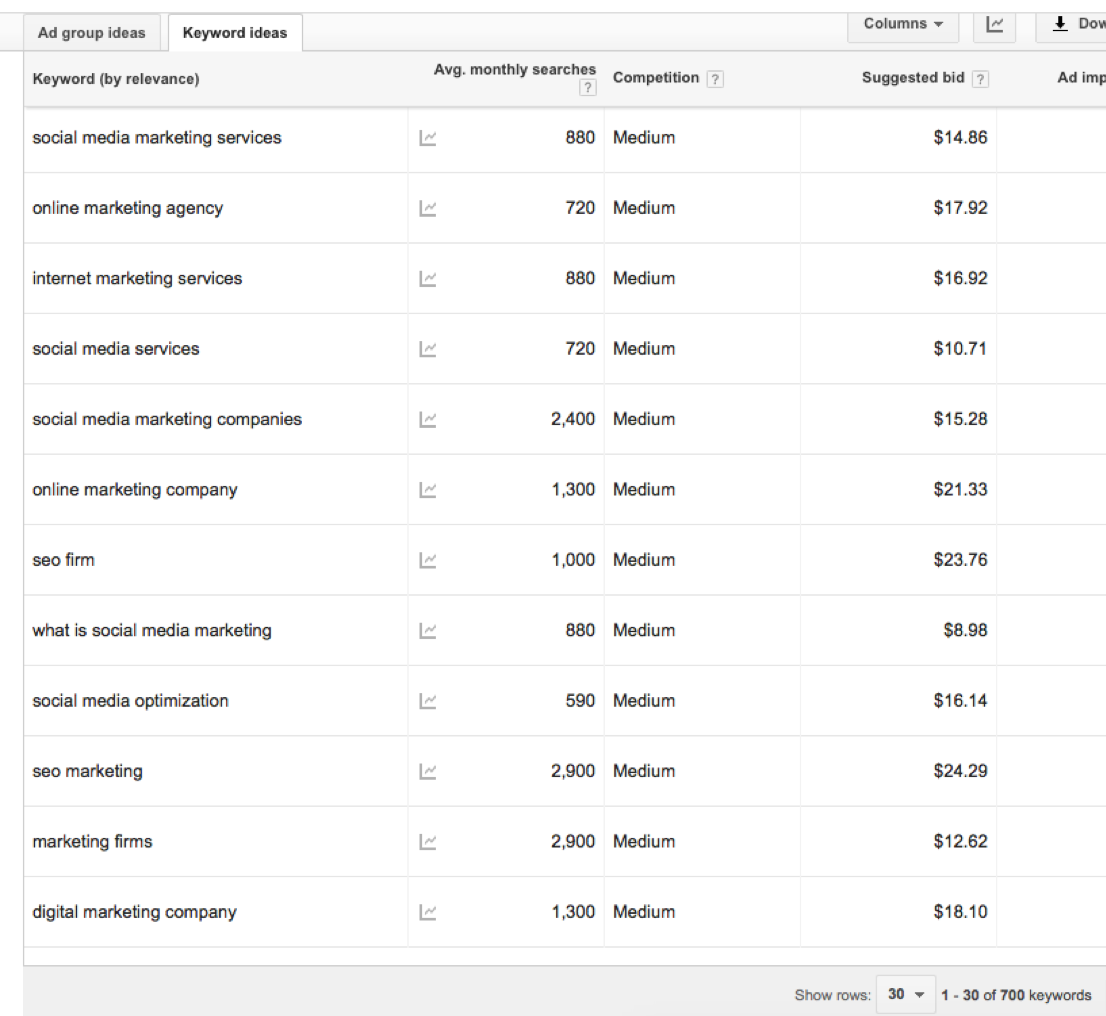 keyword-search-results How To Use Google's Keyword Planning Tool