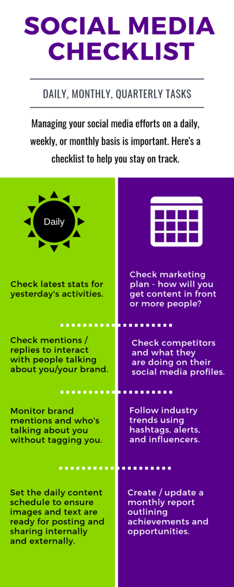 Social Media Checklist infographic