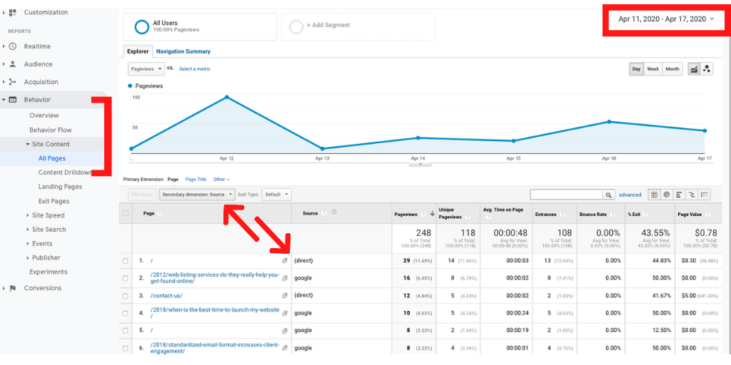 analytics-content Are My Content Development Efforts Paying Off?